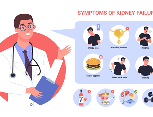 Symptoms and Signs of Kidney (Renal) Failure